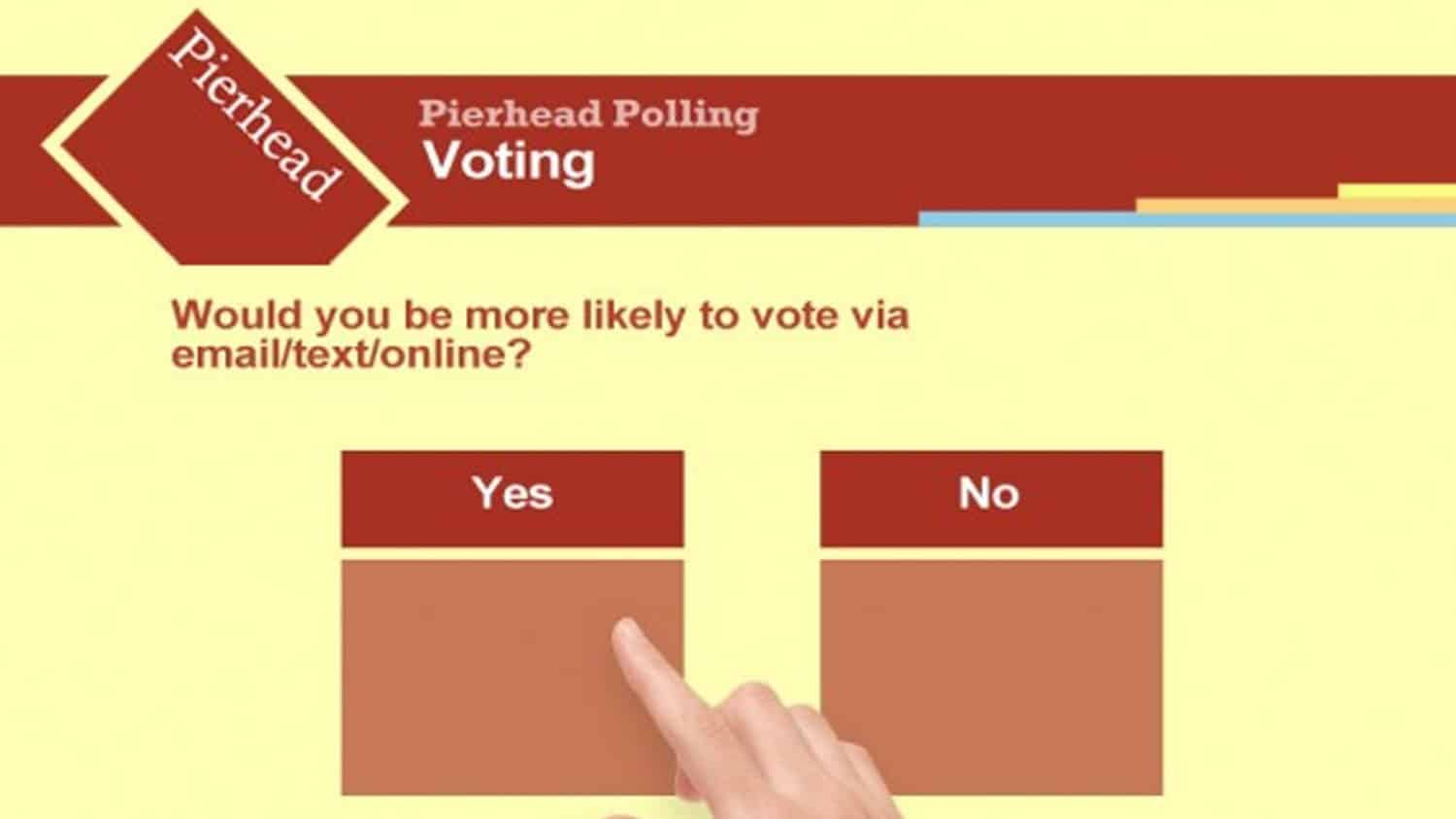 Polling Kiosk Software, Yes No Question